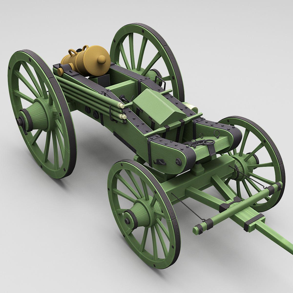 Napoleons_6-inch_Gribeauval_howitzer_Transport_Position_V2_0000.jpg
