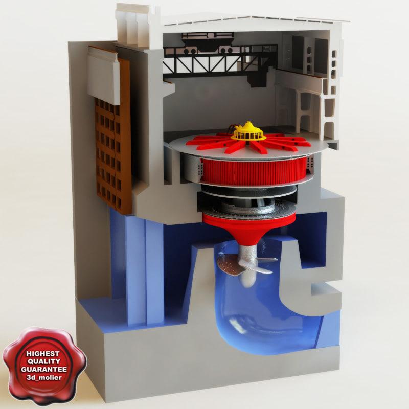 maya hydroelectric power generator