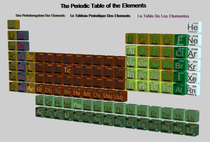 periodic1.png