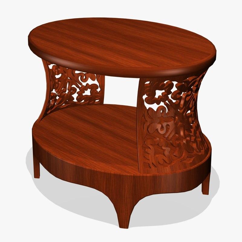 Table12_A.jpg