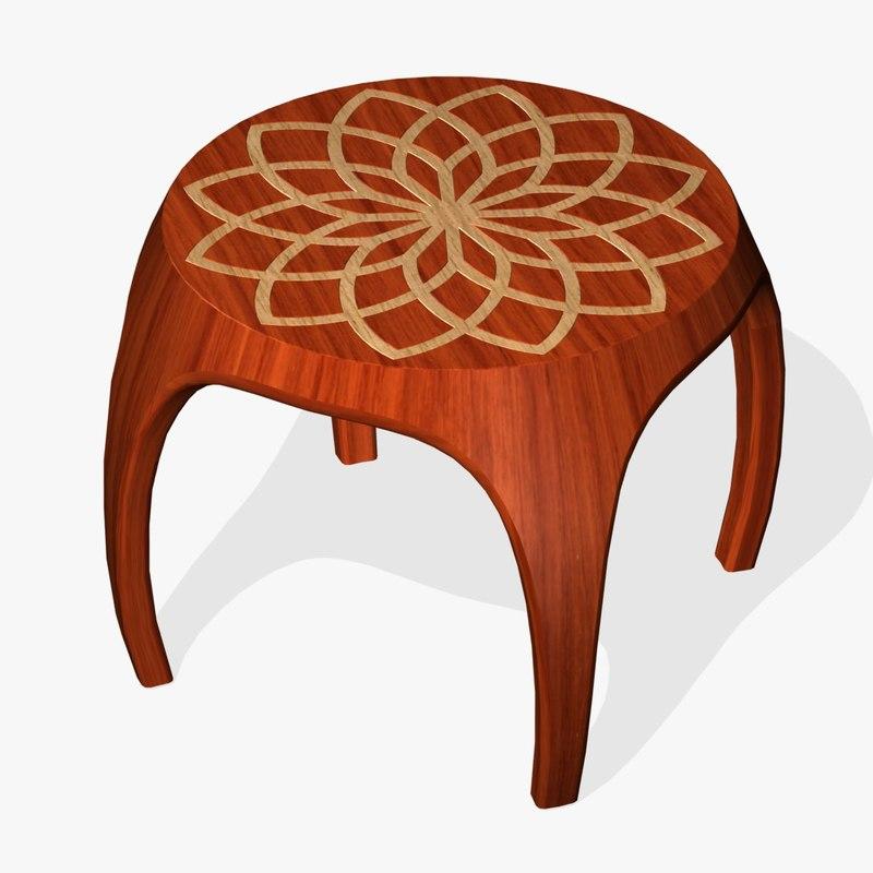 Table14_A.jpg