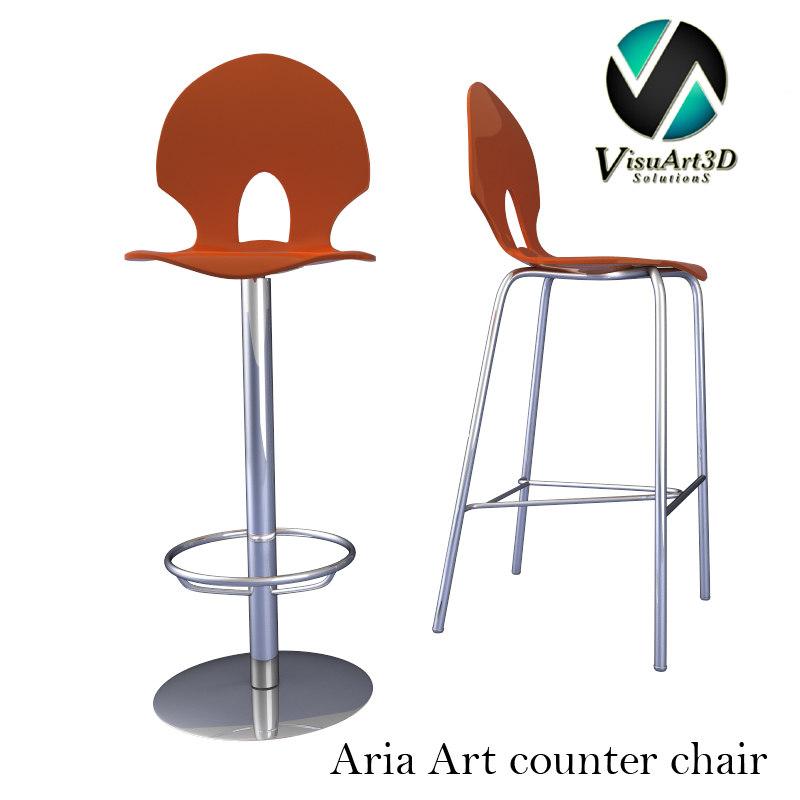 Aria Art Counter