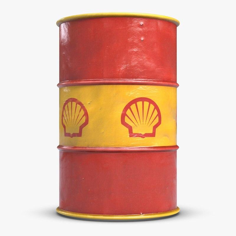 GO IN-DEPTH ON Oil (WTI) PRICE