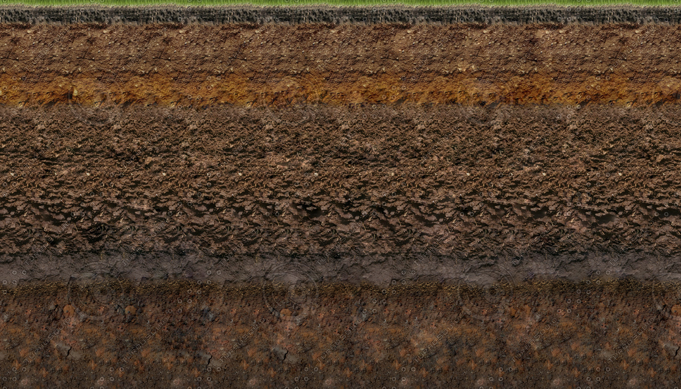 Texture jpg grass soil layer for Soil texture