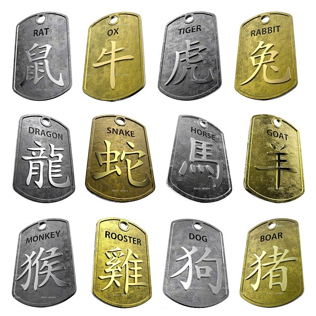 Set from Chinese Zodiac