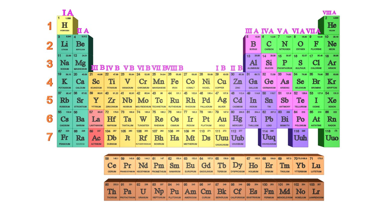 Periodic table uub images periodic table and sample with full periodic table uub images periodic table and sample with full periodic table uub images periodic table urtaz Choice Image