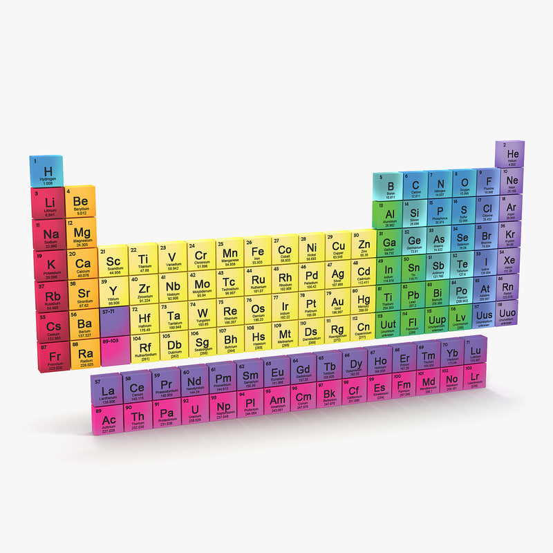 Periodic table 3d obj for 13 periodic table
