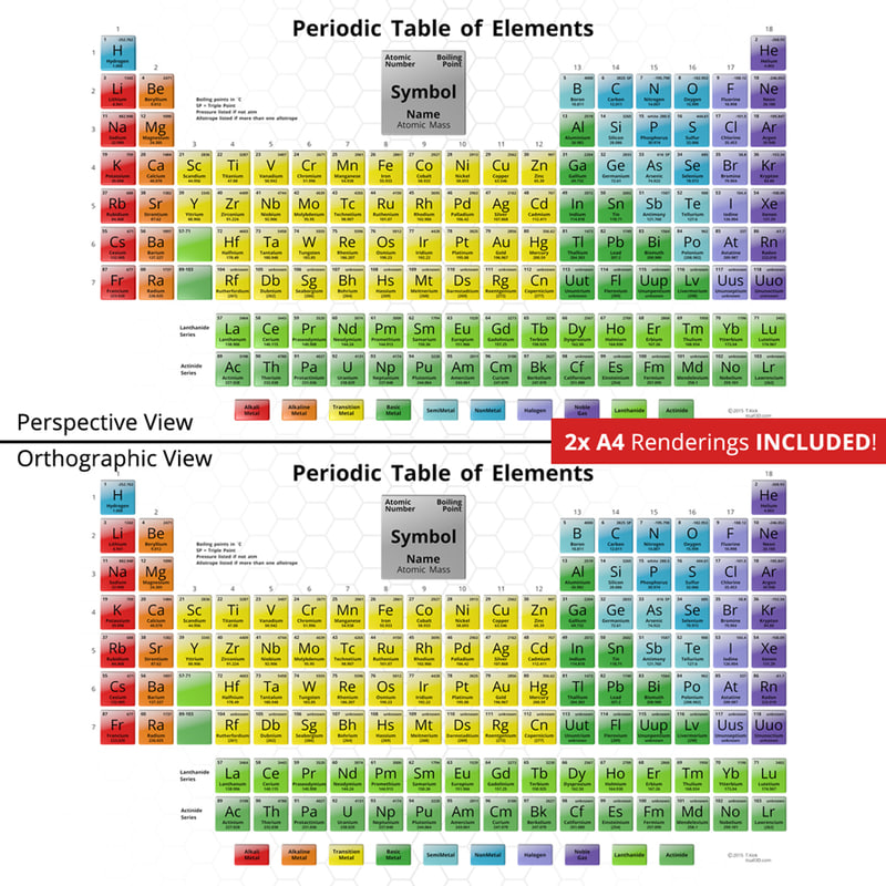 Staar Periodic Table | Search Results | Calendar 2015